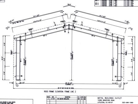 Steel Building Kit South Carolina